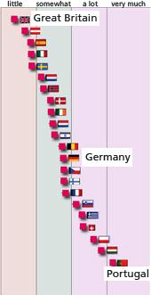 europa_grafik_engl